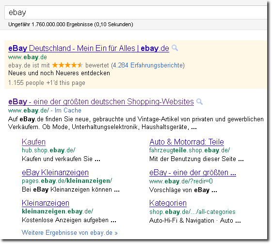 Ebay Adwords Strategie