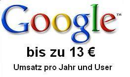 Google Umsatz pro User