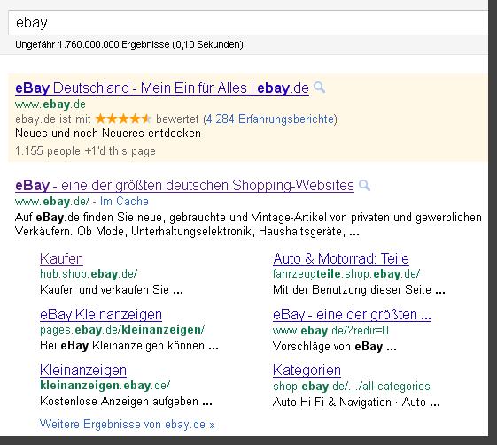 Ebay Adwords Strategie